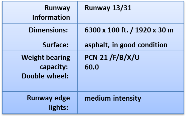 KLEE Runway info graphic